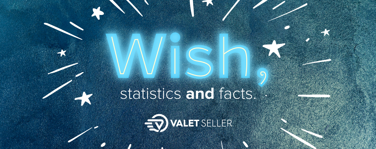 Wish Statistics and facts